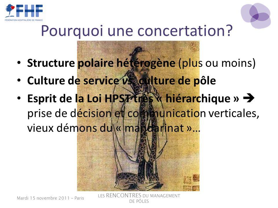 Pourquoi une concertation? Structure polaire hétérogène (plus ou moins) Culture de service vs. culture de pôle Esprit de la Loi HPST très « hiérarchiq