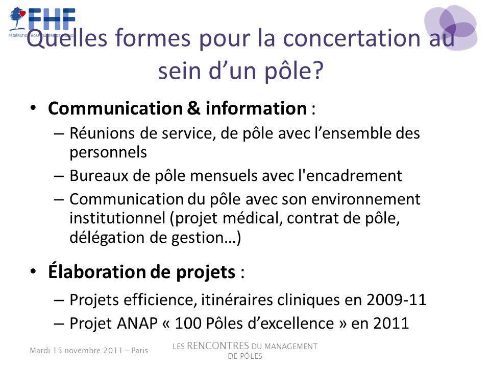 Quelles formes pour la concertation au sein dun pôle? Communication & information : – Réunions de service, de pôle avec lensemble des personnels – Bur