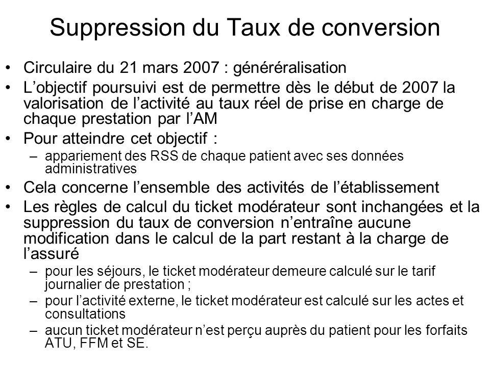 Suppression du Taux de conversion Circulaire du 21 mars 2007 : généréralisation Lobjectif poursuivi est de permettre dès le début de 2007 la valorisat