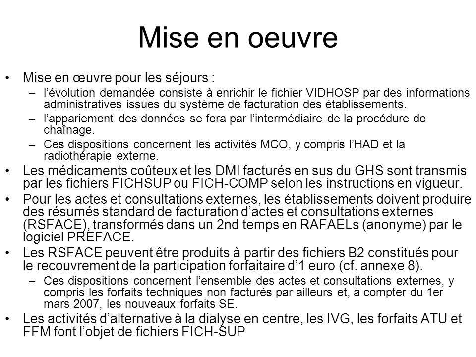 Mise en oeuvre Mise en œuvre pour les séjours : –lévolution demandée consiste à enrichir le fichier VIDHOSP par des informations administratives issue