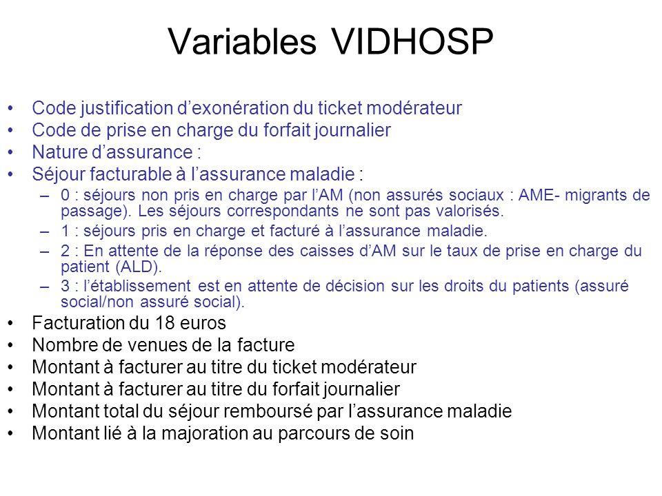 Variables VIDHOSP Code justification dexonération du ticket modérateur Code de prise en charge du forfait journalier Nature dassurance : Séjour factur