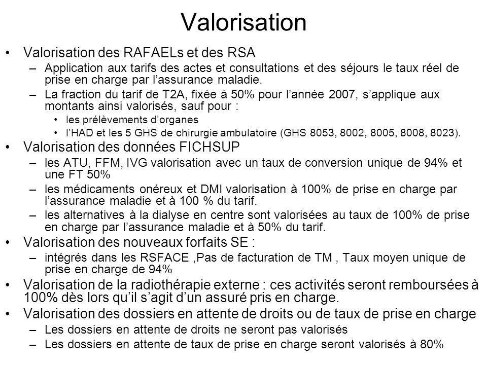 Valorisation Valorisation des RAFAELs et des RSA –Application aux tarifs des actes et consultations et des séjours le taux réel de prise en charge par