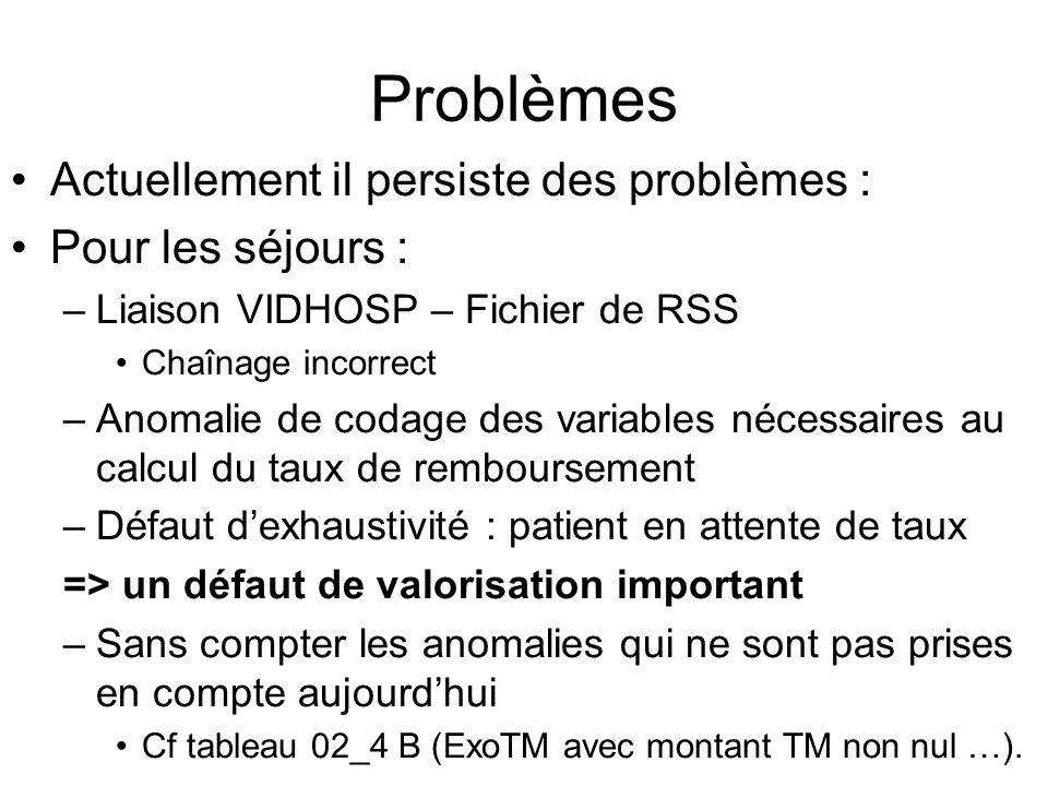 Problèmes Actuellement il persiste des problèmes : Pour les séjours : –Liaison VIDHOSP – Fichier de RSS Chaînage incorrect –Anomalie de codage des var