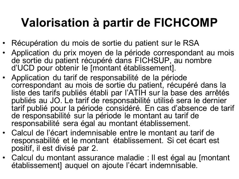 Valorisation à partir de FICHCOMP Récupération du mois de sortie du patient sur le RSA Application du prix moyen de la période correspondant au mois d