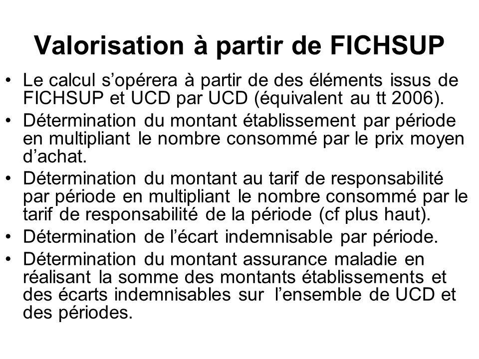 Valorisation à partir de FICHSUP Le calcul sopérera à partir de des éléments issus de FICHSUP et UCD par UCD (équivalent au tt 2006). Détermination du