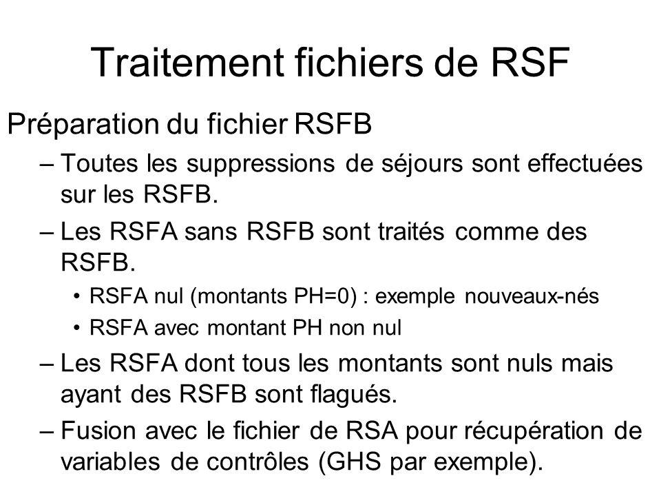Traitement fichiers de RSF Préparation du fichier RSFB –Toutes les suppressions de séjours sont effectuées sur les RSFB. –Les RSFA sans RSFB sont trai