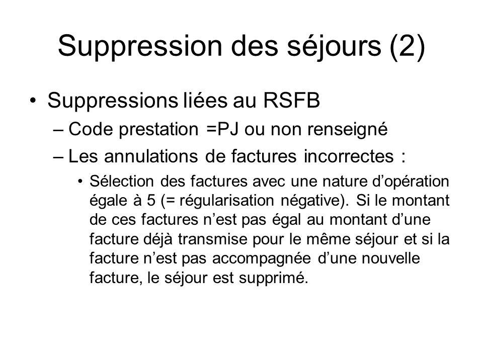 Suppression des séjours (2) Suppressions liées au RSFB –Code prestation =PJ ou non renseigné –Les annulations de factures incorrectes : Sélection des