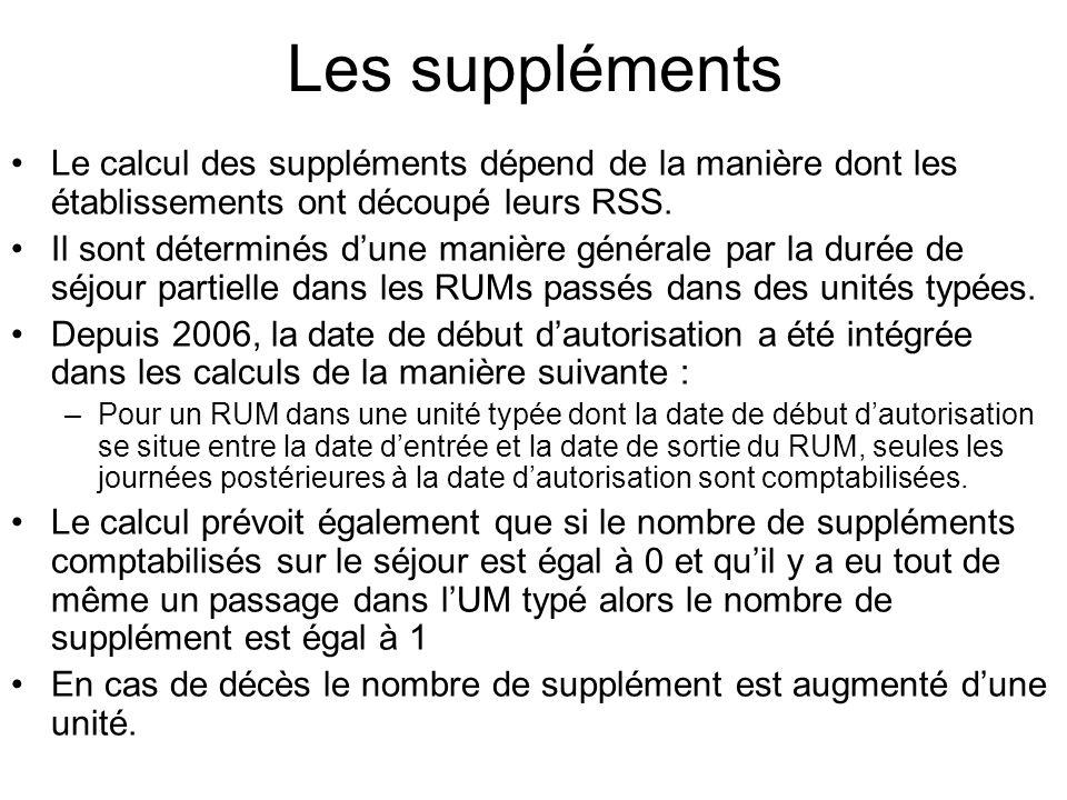 Le calcul des suppléments dépend de la manière dont les établissements ont découpé leurs RSS. Il sont déterminés dune manière générale par la durée de