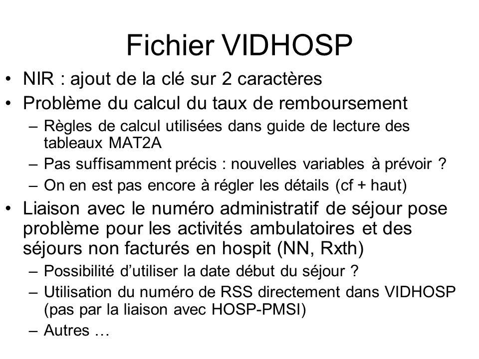 Fichier VIDHOSP NIR : ajout de la clé sur 2 caractères Problème du calcul du taux de remboursement –Règles de calcul utilisées dans guide de lecture d