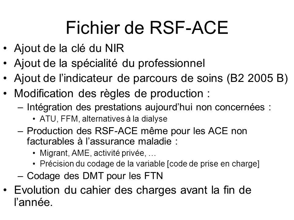 Fichier de RSF-ACE Ajout de la clé du NIR Ajout de la spécialité du professionnel Ajout de lindicateur de parcours de soins (B2 2005 B) Modification d