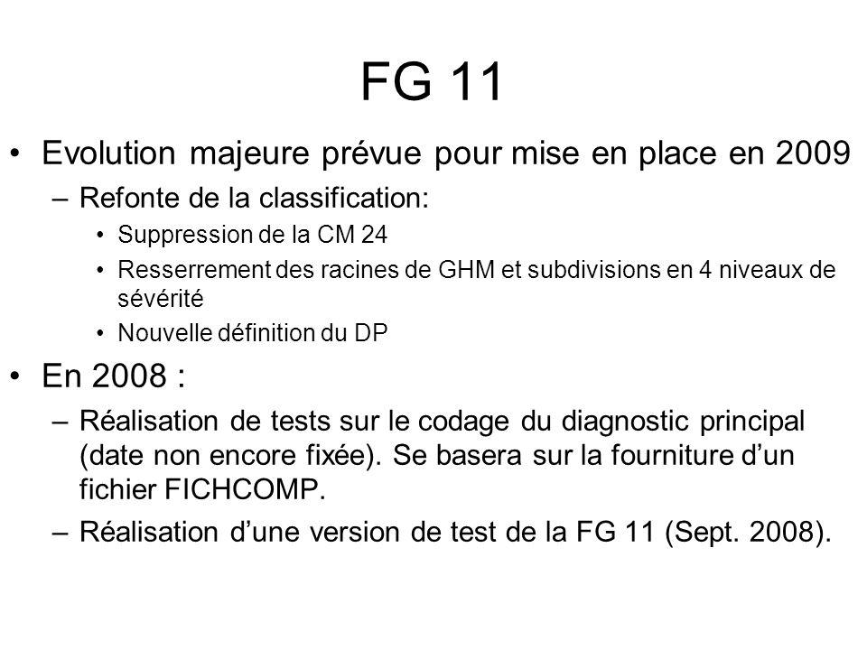 Evolution majeure prévue pour mise en place en 2009 –Refonte de la classification: Suppression de la CM 24 Resserrement des racines de GHM et subdivis
