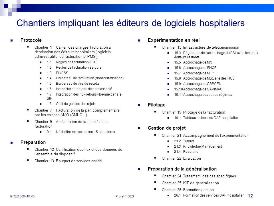 12 GRED 060410 V0Projet FIDES Chantiers impliquant les éditeurs de logiciels hospitaliers Protocole Chantier 1Cahier des charges facturation à destina