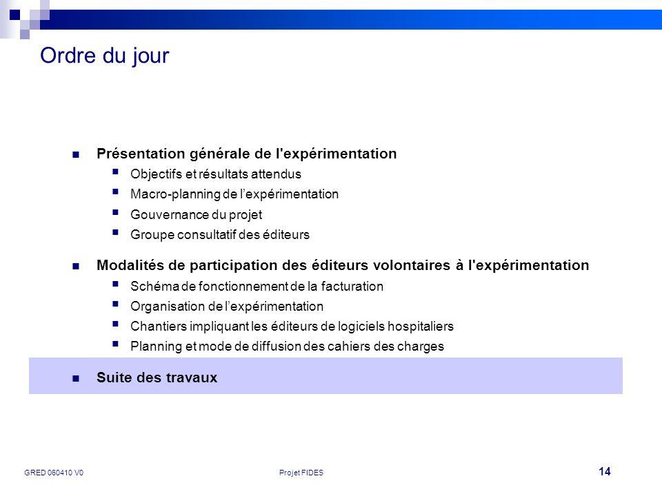 14 GRED 060410 V0Projet FIDES Ordre du jour Présentation générale de l'expérimentation Objectifs et résultats attendus Macro-planning de lexpérimentat