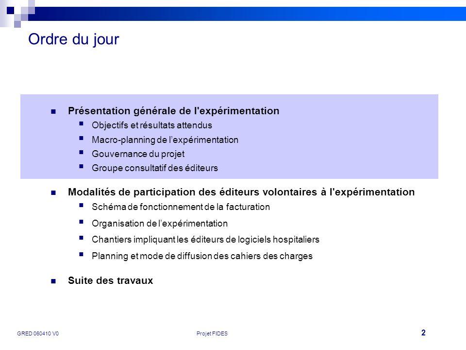 2 GRED 060410 V0Projet FIDES Ordre du jour Présentation générale de l'expérimentation Objectifs et résultats attendus Macro-planning de lexpérimentati