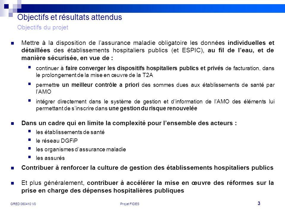 3 GRED 060410 V0Projet FIDES Objectifs et résultats attendus Objectifs du projet Mettre à la disposition de lassurance maladie obligatoire les données