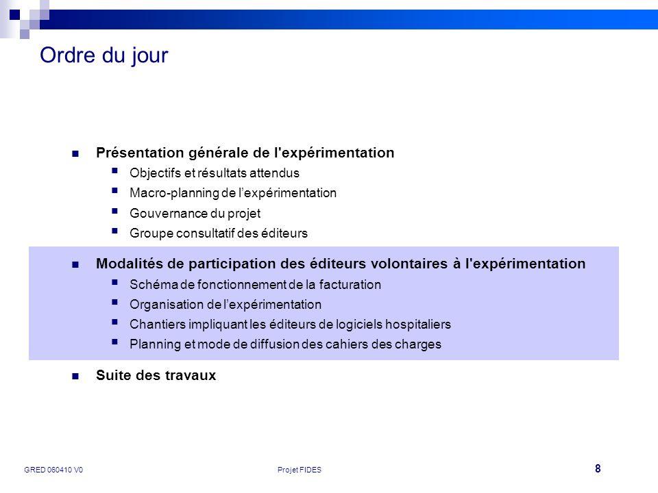 8 GRED 060410 V0Projet FIDES Ordre du jour Présentation générale de l'expérimentation Objectifs et résultats attendus Macro-planning de lexpérimentati
