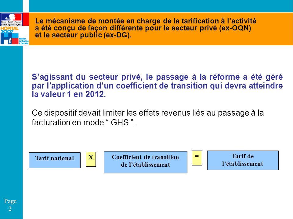 Page 2 Le mécanisme de montée en charge de la tarification à lactivité a été conçu de façon différente pour le secteur privé (ex-OQN) et le secteur pu