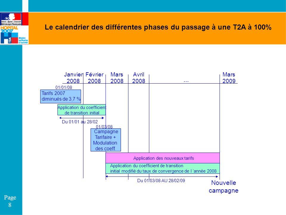 Page 8 Le calendrier des différentes phases du passage à une T2A à 100% Janvier 2008 Février 2008 Mars 2008 Avril 2008 Mars 2009 Tarifs 2007 diminués de 3,7 % Application du coefficient de transition initial 01/01/08 Du 01/01 au 28/02 Campagne Tarifaire + Modulation descoeff.