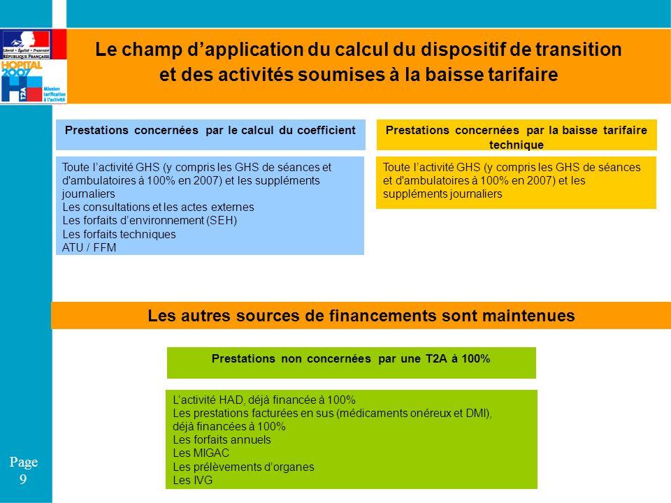 Page 9 Le champ dapplication du calcul du dispositif de transition et des activités soumises à la baisse tarifaire Prestations concernées par le calcu