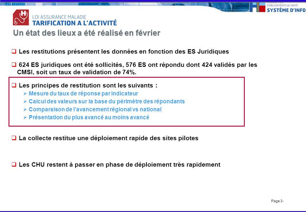 Page 3- Un état des lieux a été réalisé en février Les restitutions présentent les données en fonction des ES Juridiques 624 ES juridiques ont été sollicités, 576 ES ont répondu dont 424 validés par les CMSI, soit un taux de validation de 74%.