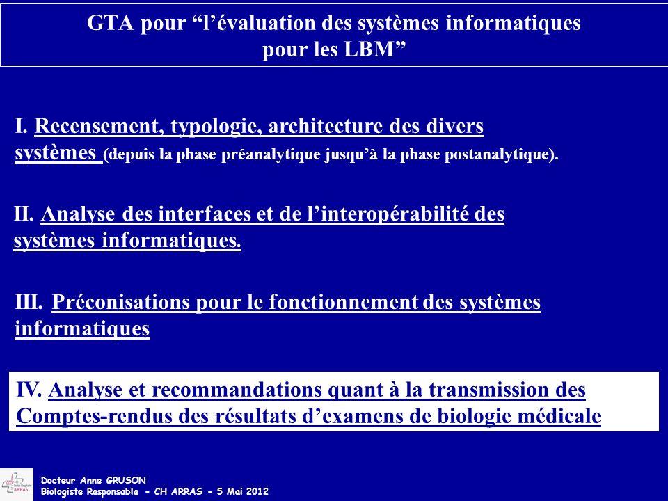 GTA pour lévaluation des systèmes informatiques pour les LBM I.