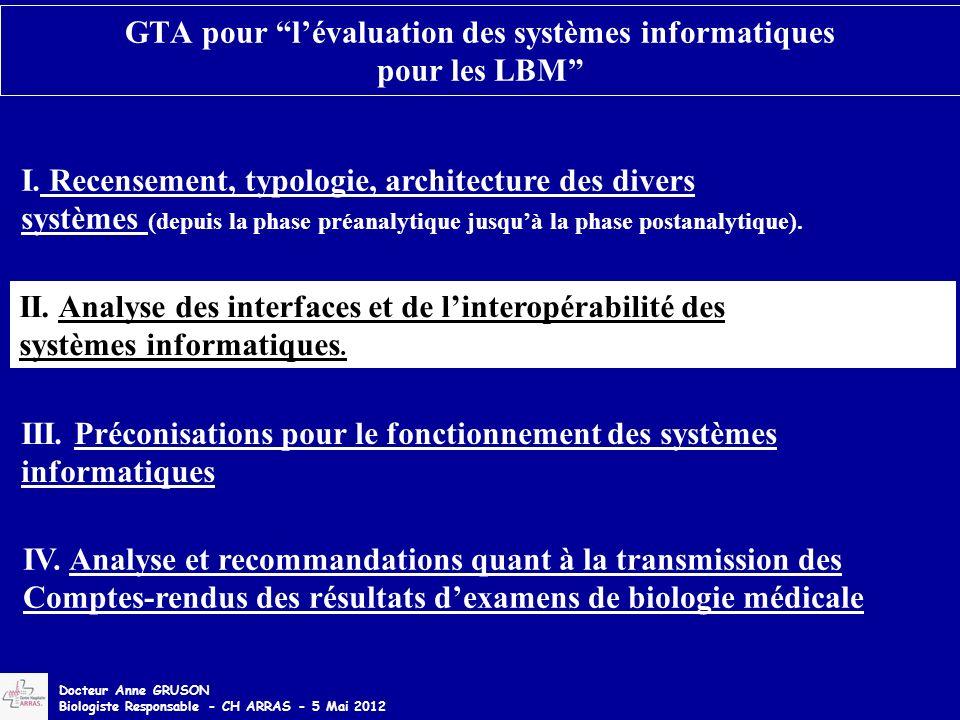 GTA pour lévaluation des systèmes informatiques pour les LBM I. Recensement, typologie, architecture des divers systèmes (depuis la phase préanalytiqu