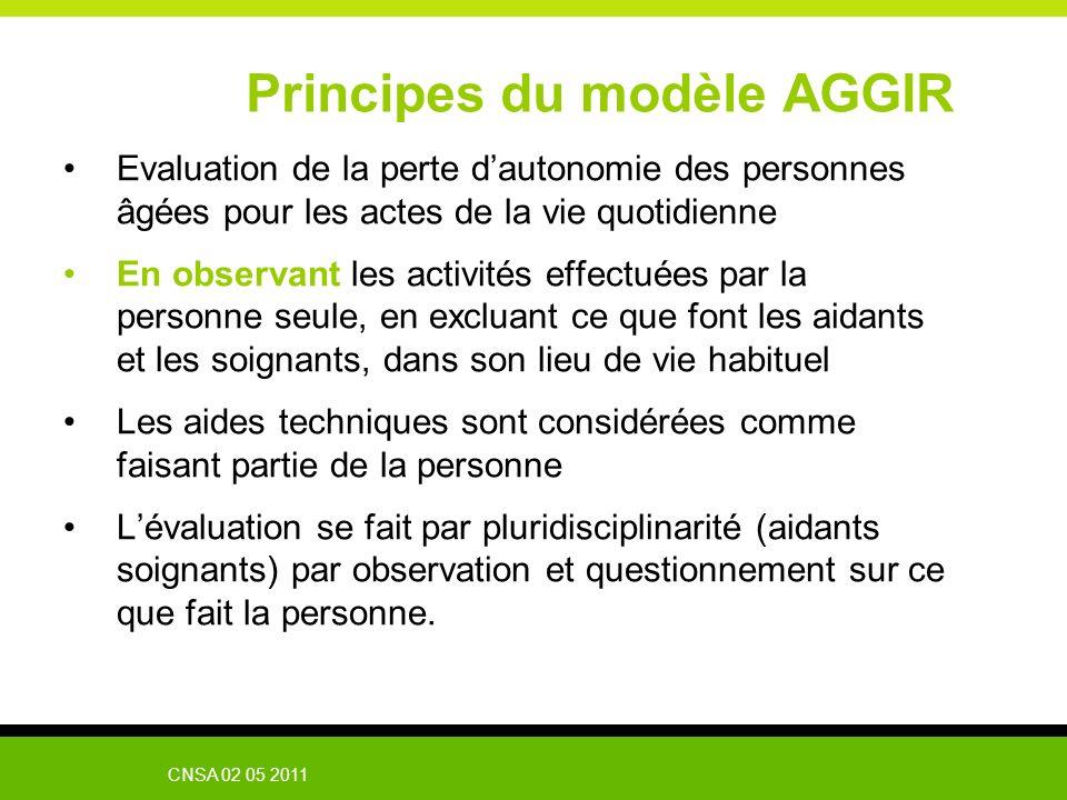 CNSA 02 05 2011 Principes du modèle AGGIR Evaluation de la perte dautonomie des personnes âgées pour les actes de la vie quotidienne En observant les
