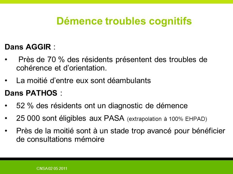 CNSA 02 05 2011 Démence troubles cognitifs Dans AGGIR : Près de 70 % des résidents présentent des troubles de cohérence et dorientation. La moitié den