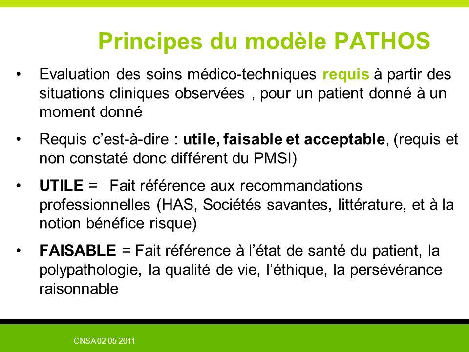 CNSA 02 05 2011 Principes du modèle PATHOS Evaluation des soins médico-techniques requis à partir des situations cliniques observées, pour un patient