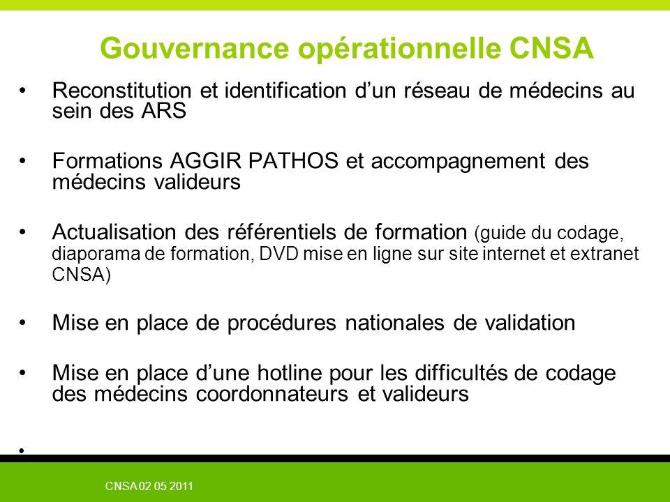 CNSA 02 05 2011 Gouvernance opérationnelle CNSA Reconstitution et identification dun réseau de médecins au sein des ARS Formations AGGIR PATHOS et acc