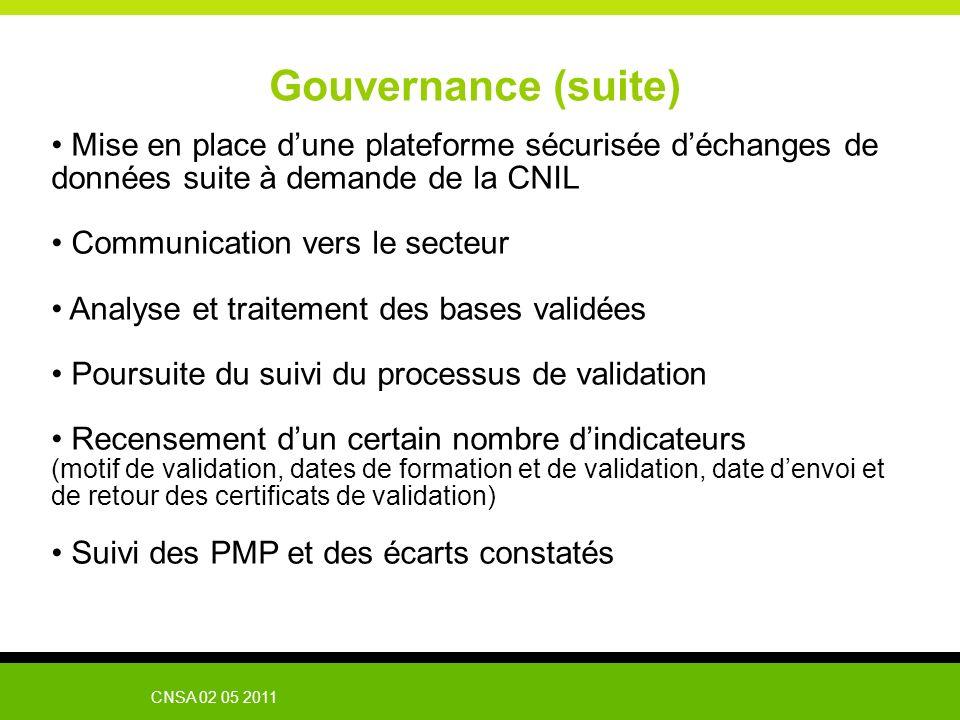 CNSA 02 05 2011 Gouvernance (suite) Mise en place dune plateforme sécurisée déchanges de données suite à demande de la CNIL Communication vers le sect