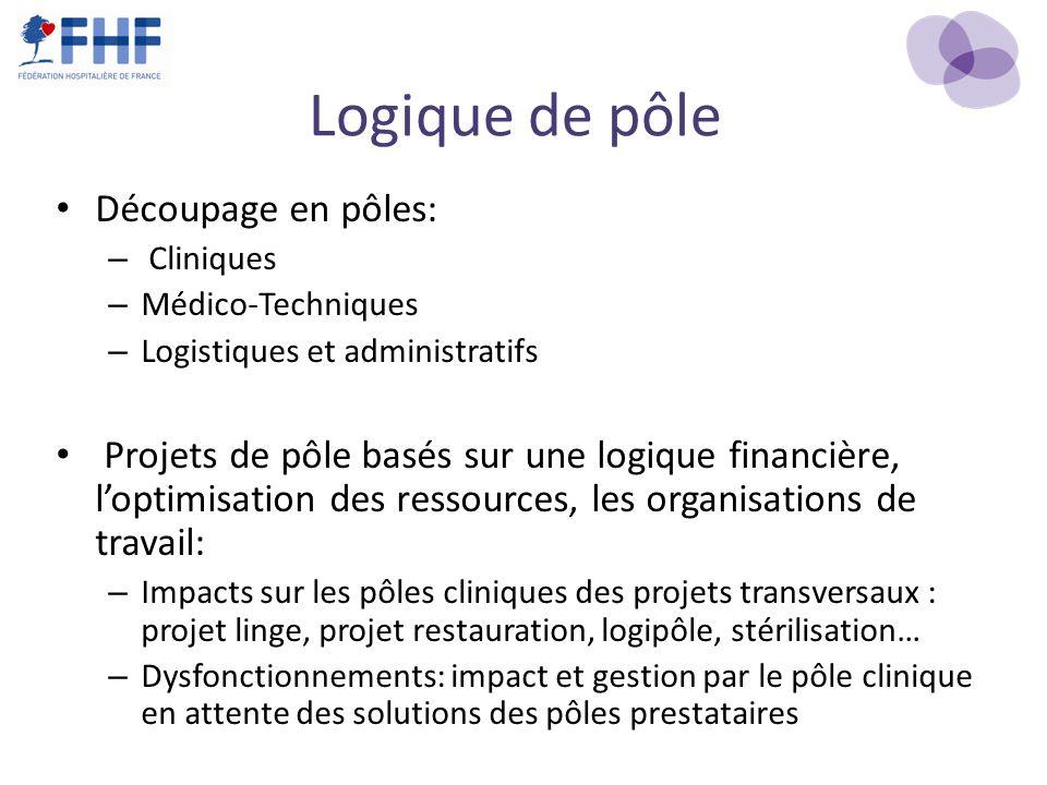 Logique de pôle Découpage en pôles: – Cliniques – Médico-Techniques – Logistiques et administratifs Projets de pôle basés sur une logique financière,
