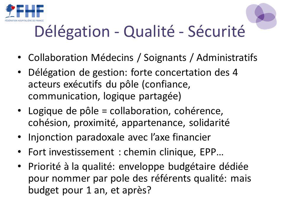 Délégation - Qualité - Sécurité Collaboration Médecins / Soignants / Administratifs Délégation de gestion: forte concertation des 4 acteurs exécutifs