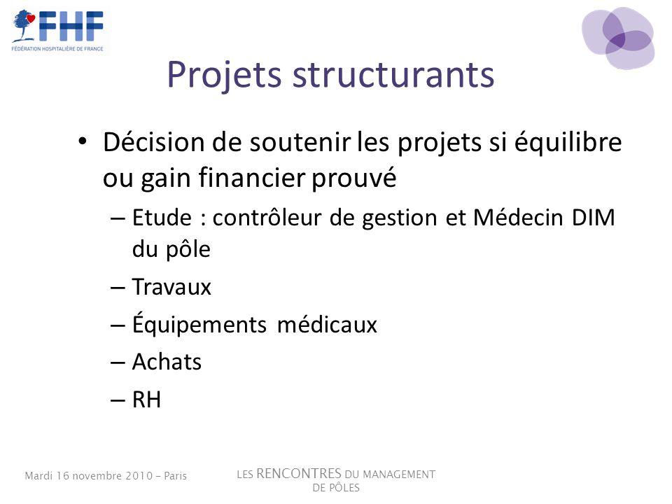 Projets structurants Décision de soutenir les projets si équilibre ou gain financier prouvé – Etude : contrôleur de gestion et Médecin DIM du pôle – T