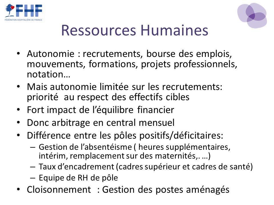 Ressources Humaines Autonomie : recrutements, bourse des emplois, mouvements, formations, projets professionnels, notation… Mais autonomie limitée sur