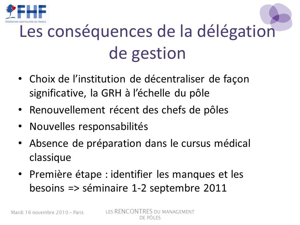 Les conséquences de la délégation de gestion Choix de linstitution de décentraliser de façon significative, la GRH à léchelle du pôle Renouvellement r