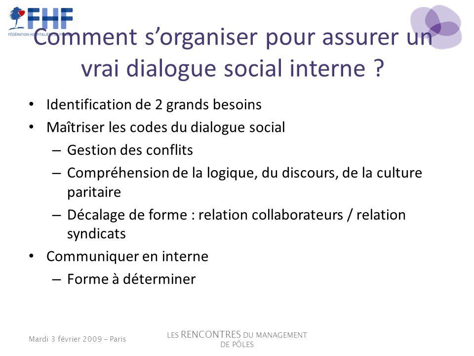 Comment sorganiser pour assurer un vrai dialogue social interne ? Identification de 2 grands besoins Maîtriser les codes du dialogue social – Gestion
