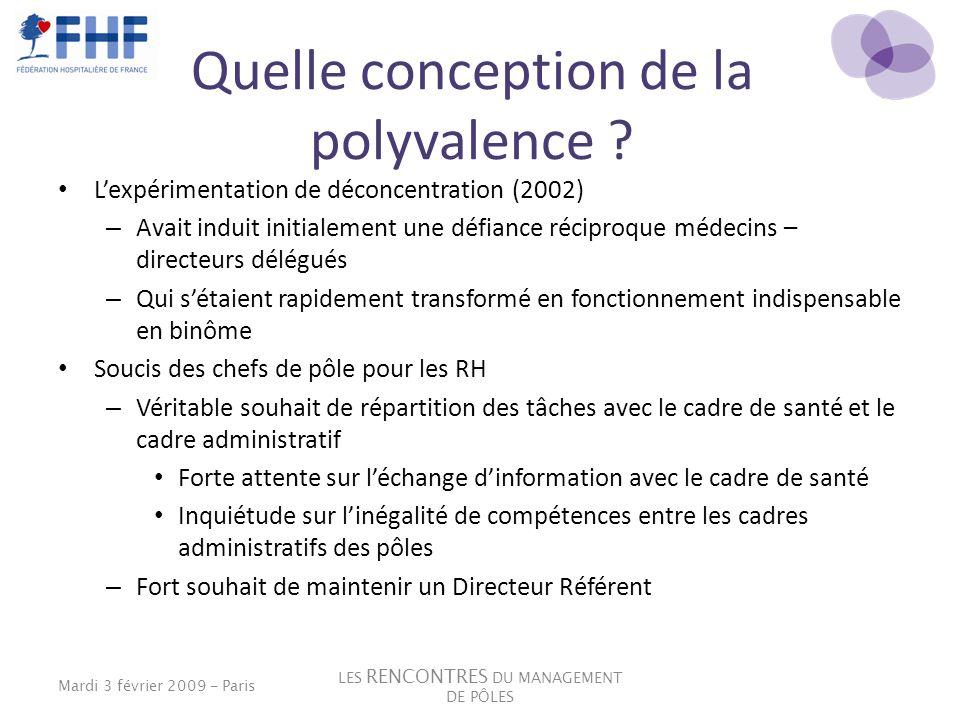 Quelle conception de la polyvalence ? Lexpérimentation de déconcentration (2002) – Avait induit initialement une défiance réciproque médecins – direct