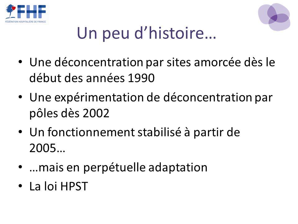 Un peu dhistoire… Une déconcentration par sites amorcée dès le début des années 1990 Une expérimentation de déconcentration par pôles dès 2002 Un fonc