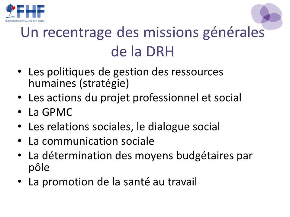 Un recentrage des missions générales de la DRH Les politiques de gestion des ressources humaines (stratégie) Les actions du projet professionnel et so