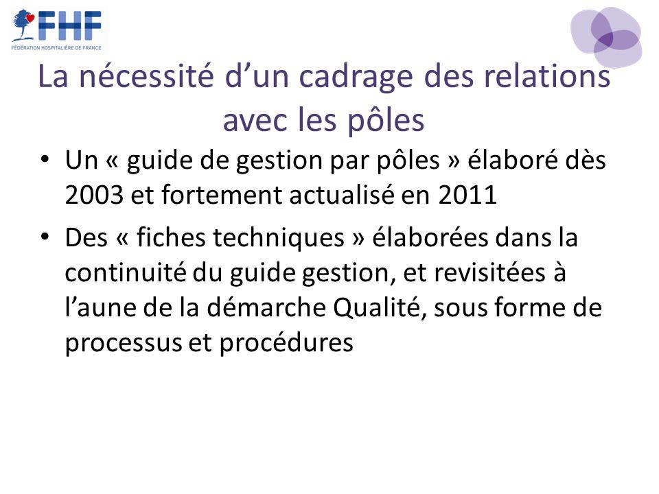 La nécessité dun cadrage des relations avec les pôles Un « guide de gestion par pôles » élaboré dès 2003 et fortement actualisé en 2011 Des « fiches t