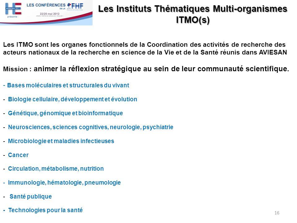 Les Instituts Thématiques Multi-organismes ITMO(s) Les ITMO sont les organes fonctionnels de la Coordination des activités de recherche des acteurs na