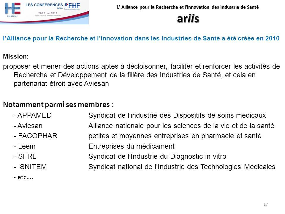 L Alliance pour la Recherche et linnovation des Industrie de Santé ariis lAlliance pour la Recherche et lInnovation dans les Industries de Santé a été