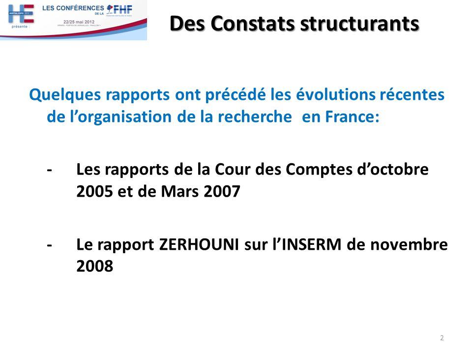 Des Constats structurants Quelques rapports ont précédé les évolutions récentes de lorganisation de la recherche en France: - Les rapports de la Cour