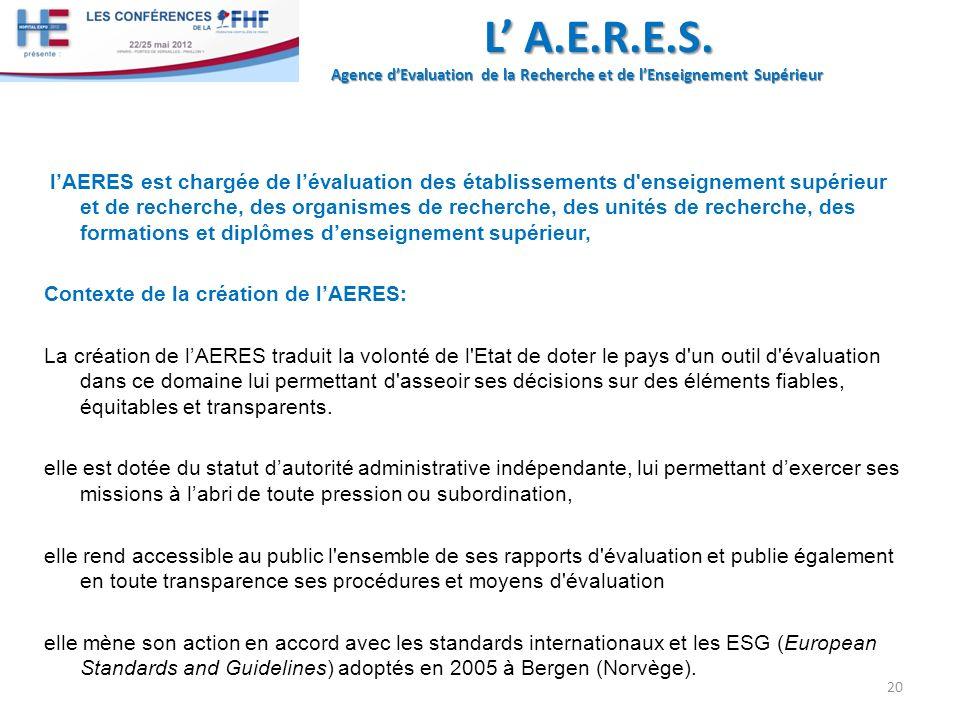 L A.E.R.E.S. Agence dEvaluation de la Recherche et de lEnseignement Supérieur lAERES est chargée de lévaluation des établissements d'enseignement supé