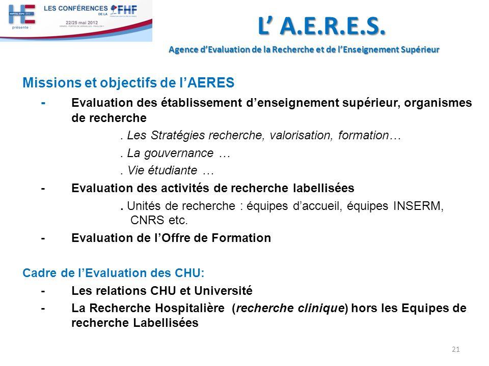 Missions et objectifs de lAERES - Evaluation des établissement denseignement supérieur, organismes de recherche. Les Stratégies recherche, valorisatio