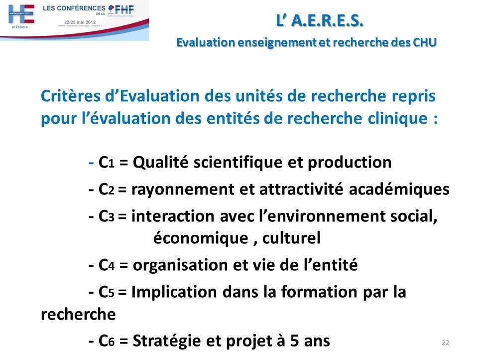 Critères dEvaluation des unités de recherche repris pour lévaluation des entités de recherche clinique : - C 1 = Qualité scientifique et production -