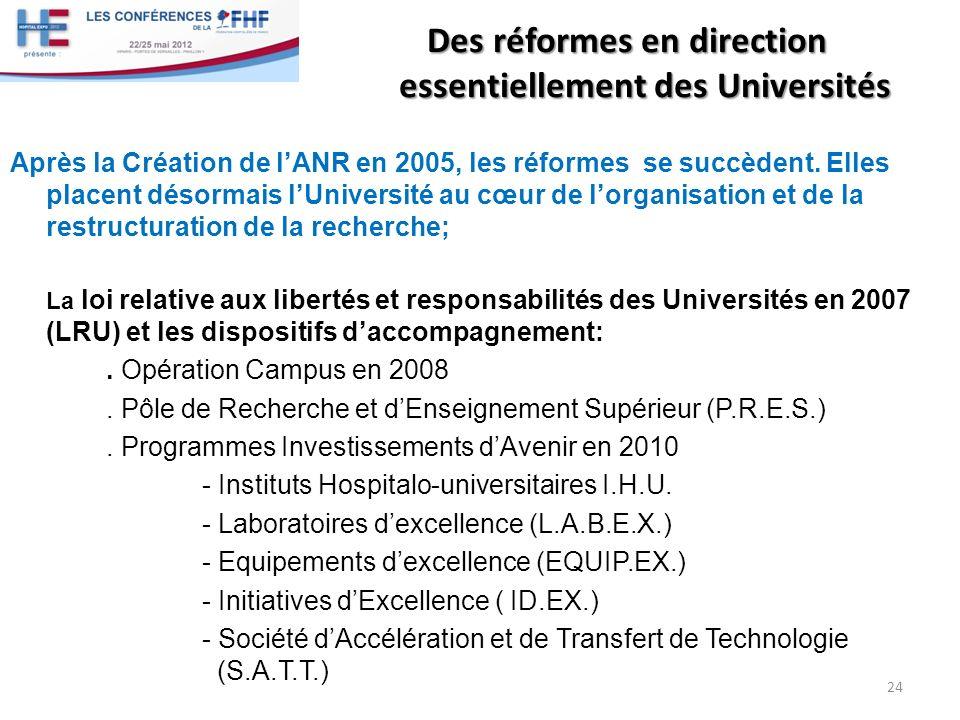 Des réformes en direction essentiellement des Universités Après la Création de lANR en 2005, les réformes se succèdent. Elles placent désormais lUnive