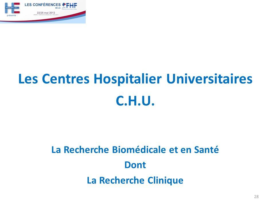 Les Centres Hospitalier Universitaires C.H.U. La Recherche Biomédicale et en Santé Dont La Recherche Clinique 28