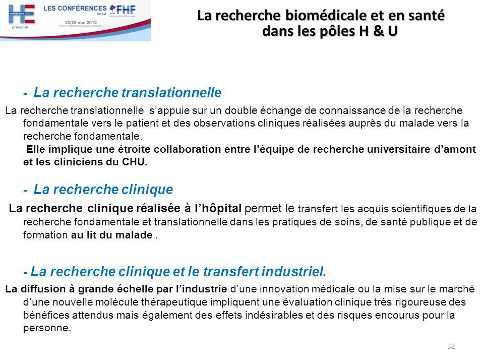 La recherche biomédicale et en santé dans les pôles H & U - La recherche translationnelle La recherche translationnelle sappuie sur un double échange